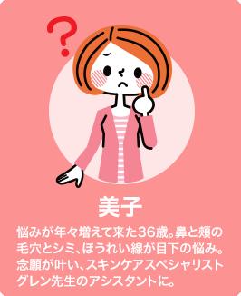 美子プロフィール