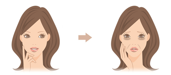 なぜ肌はたるむのでしょう。肌がたるむ原因として、一般的に以下の4点が挙げられます。